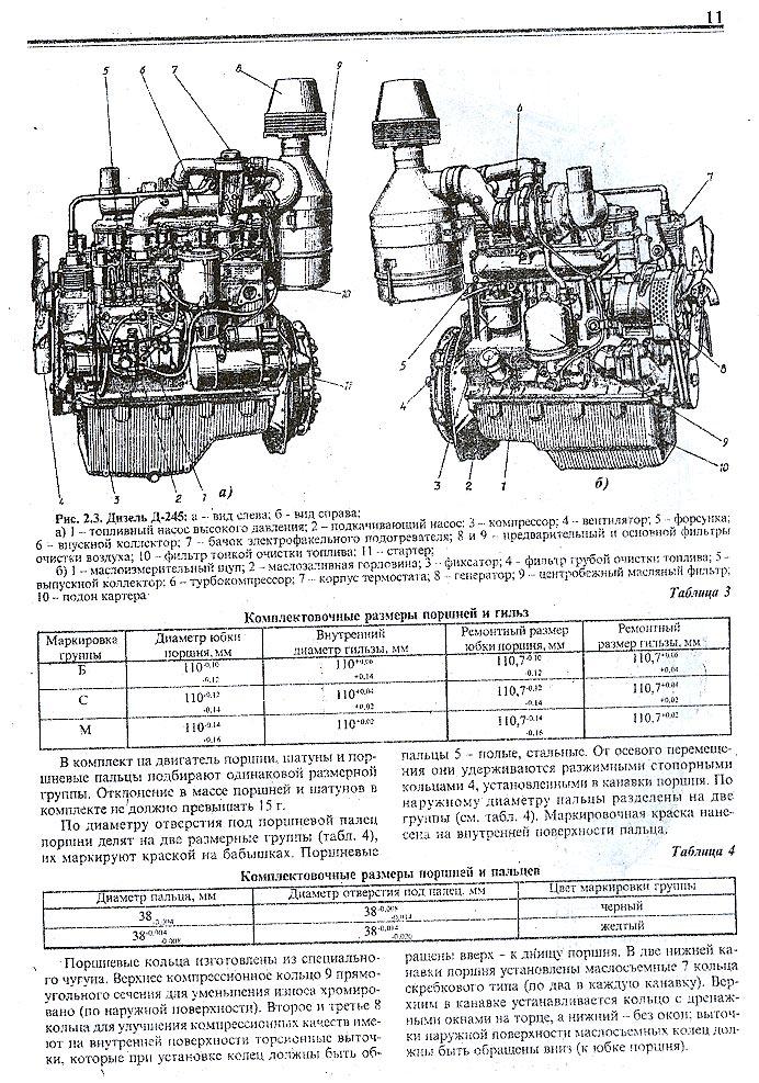 Руководство По Ремонту Двигателя Д-65 Трактора Юмз-6