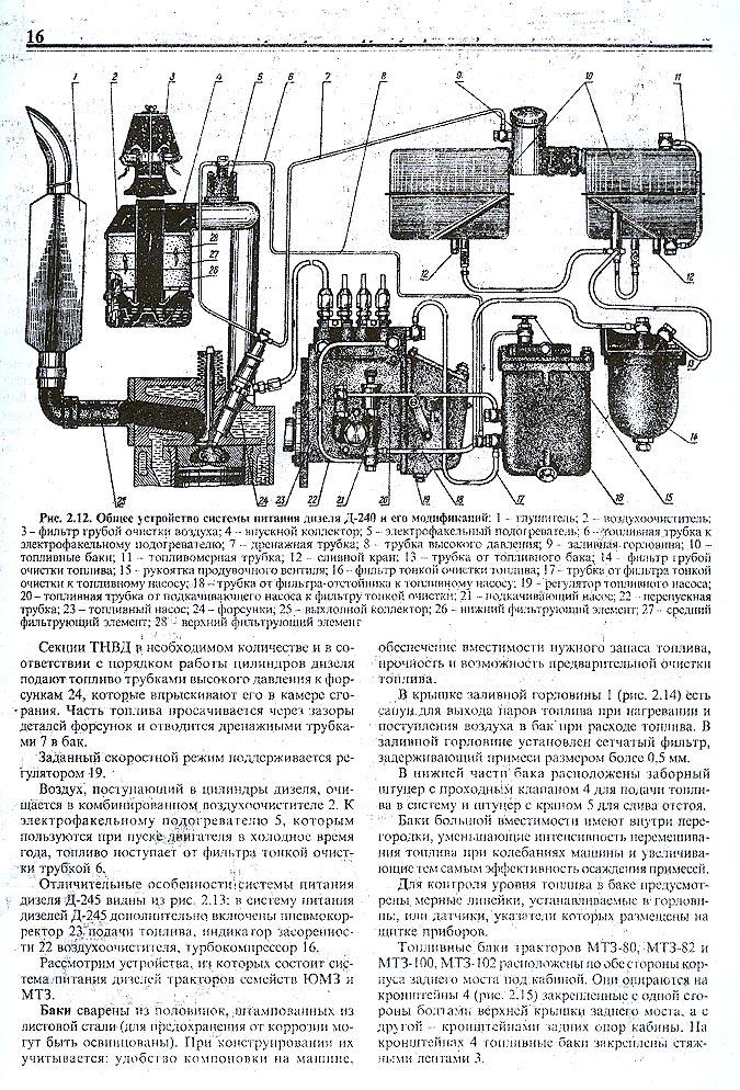 чертежи, схемы, каталог / ЮМЗ, МТЗ Система питания дизеля.