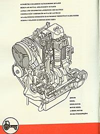 чертежи, схемы, каталог / Т-16 / Дизель - устройство и взаимное расположение деталей.