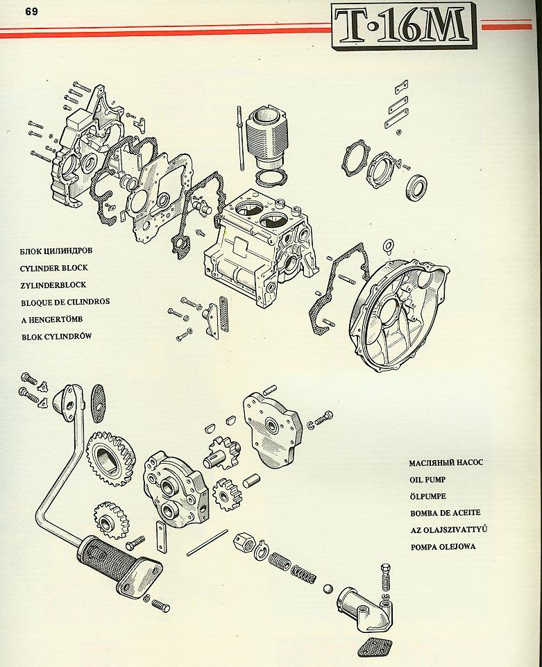Т-16 / Масляный насос - блок