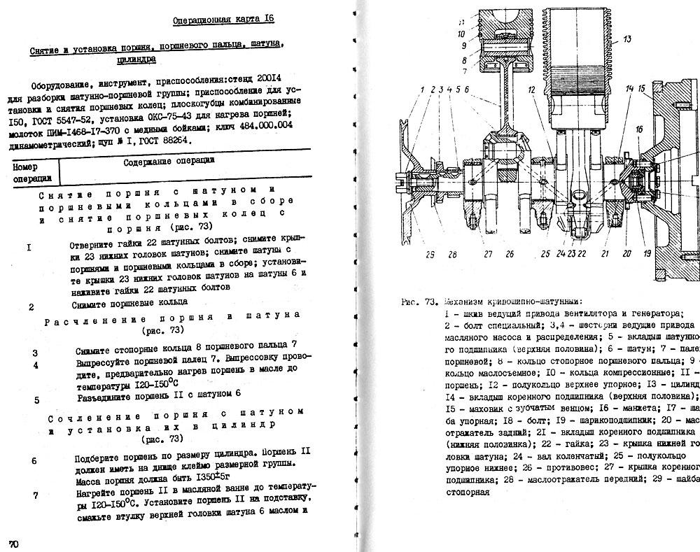 Скачать бесплатно руководство по ремонту т-170
